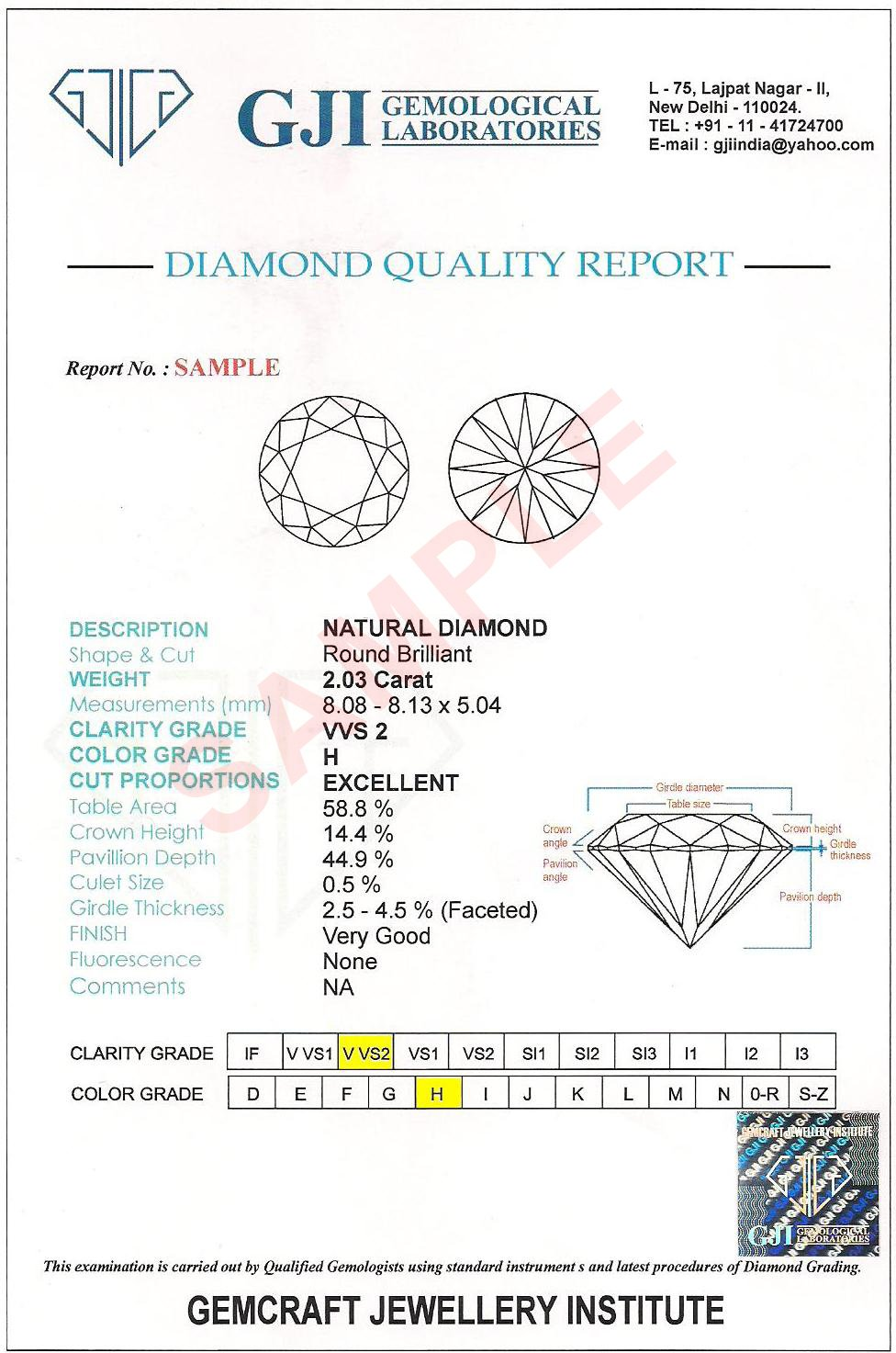 deep chart cognac pin diamonds to champagne classification diamond